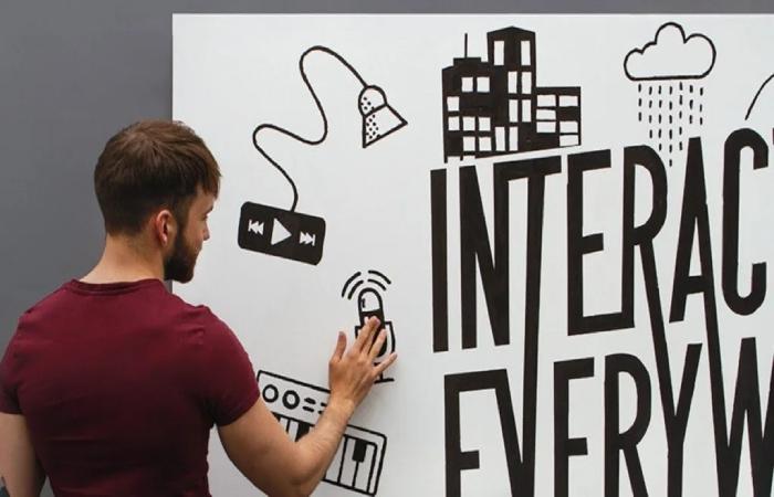 Interactive wall kit - cool gadgets