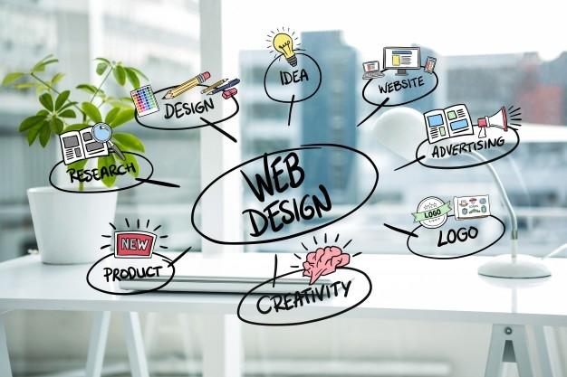 Web design - fast website